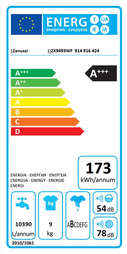 EnergyLabel Zanussi ZX9493WF